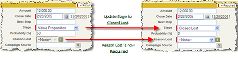 Reason Lost is now required when stage is Closed Lost