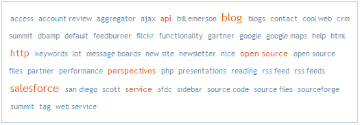 Tag Cloud of Salesforce.com related blogs